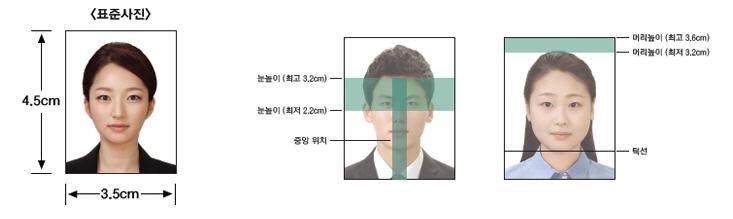 PassportJpgRule 1
